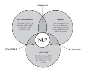 neuro-linguistic